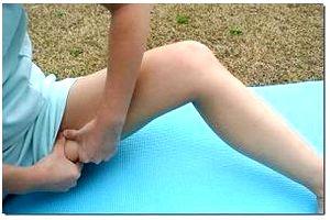 内転筋筋膜症候群の症状